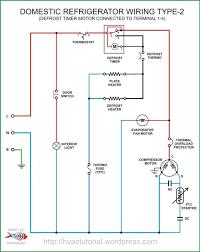 100 stanley compressor wiring diagram the air compressor