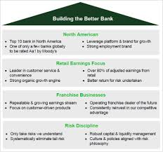objectives of mission statement td bank financial group corporate information corporate profile image of td business strategy follow this link to open a pdf version of the