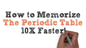 how to memorize the periodic table memorize academy