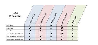Microsoft Office Resume Templates For Mac Resume Template Windows Acting Thecaleb Resume 1jpg Windows