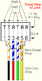 standard wiring rj11 rj12 connectorpairs within connector diagram
