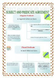 subject and predicate agreement