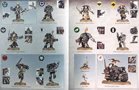 100 games workshop paint guide best 25 game workshop ideas