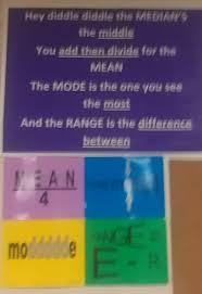 46 best math word wall images on pinterest teaching ideas