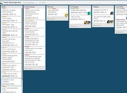 how to share your trello board but not your secrets fog creek blog