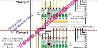 electric house wiring home electrical wiring diagram software free