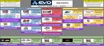 evo 2015 evolution 2015 the fighting game tournament of the year july