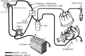 2002 ford windstar ignition wire diagram wiring diagram and