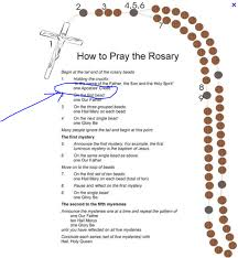 creed rosary galatians 4 answering eric barger what s wrong with creeds