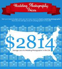average wedding photographer cost why do wedding photography prices vary so much designs by jk