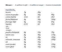 equivalence cuisine tableau d équivalence de mesure poids et volumes galerie photos