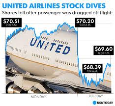 United Airline Stock Alt Fly United Altflyunited Twitter