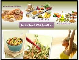 south beach diet review health herbs 365