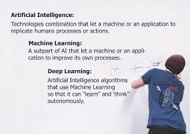 exploring the artificial intelligence ecosystem ai machine
