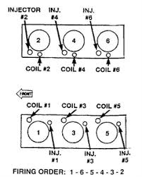 solved firing order diagram 3 7 v6 fixya