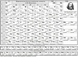 N Periodic Table Russian Language Periodic Table Of The Elements Michael Canov