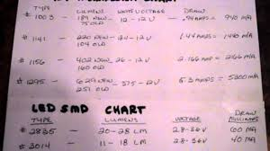chart for 12v incandescent bulbs comparison to smd led bulbs youtube