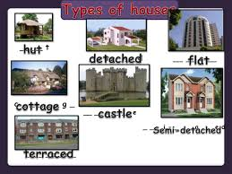 Different Styles Of Houses Pictures Different Types Of Houses House Pictures