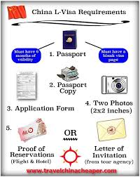 complete guide to china travel visa requirements