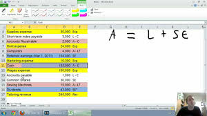 Trust Balance Sheet Format In Excel by Accounting Unit 1 Part 4 Balance Sheet Youtube
