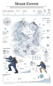Where Is Mount Everest On A World Map by Best 25 Himalayas Map Ideas On Pinterest