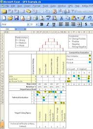 Fmea Template Excel Fmea In Excel With Snapsheets Xl
