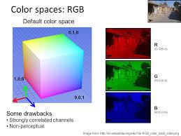 histograms and color balancing computational photography derek