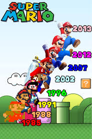 Super Mario Memes - mario throughout the ages super mario know your meme