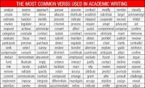 identify sentence pattern english grammar sentence structure focus on verbs rmit english worldwide