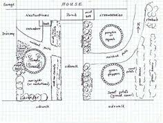 foragers kitchen garden layout geometría pinterest kertek