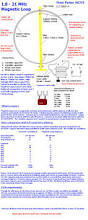 17 best antenna design images on pinterest ham radio hams and