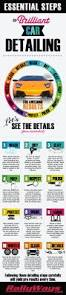 5 tips for your first diy car repair process infographic