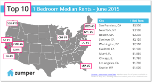 Two Bedroom Apartment Boston Priciest Cheapest Areas To Rent A Hub Apartment Right Now