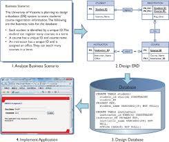 database design tutorial videos database application development process healthcare information