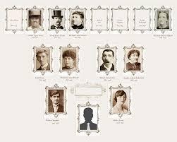 best 25 family tree templates ideas on pinterest free family