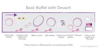 Pictures Of Buffet Tables by How To Set A Buffet Part 1 Focusing On The Flow