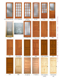 Awesome Interior Wood Doors Images Amazing Interior Home Wserveus - Interior door designs for homes 2