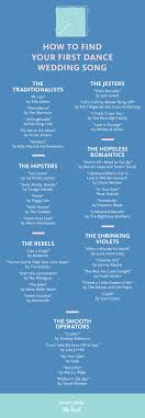 aerosmith wedding song best 25 wedding songs ideas on songs for wedding