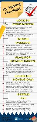 home buyers protection plan best rated home buyers protection plans home room ideas