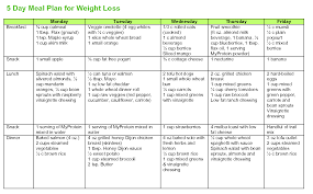 diet food plan md weight loss