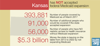 Kansas how do you spell travelling images Kansas and the aca 39 s medicaid expansion eligibility enrollment png