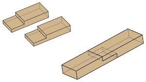 Different Wood Joints And Their Uses by Scarf Woodworking Joints