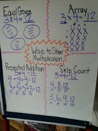 277 best multiplication and division images on pinterest