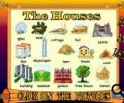 Different Styles Of Houses Of Houses Powerpoint Presentation