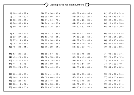 subtracting negative numbers worksheet multiplication mad minutes