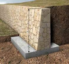 Common O ângulo de inclinação do muro de arrimo vai depender do tipo de  #UG78