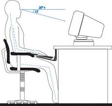 Computer Desk Posture Proper Posture At A Computer Desk Optimwise
