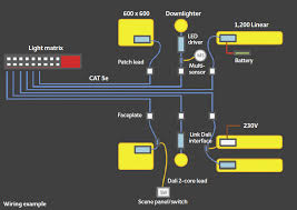 taking control u2013 approaches to power over ethernet in lighting