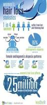 228 best hair loss infographics images on pinterest infographic