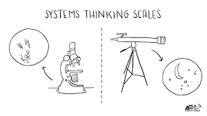 tools for systems thinkers getting into systems dynamics u2026 and